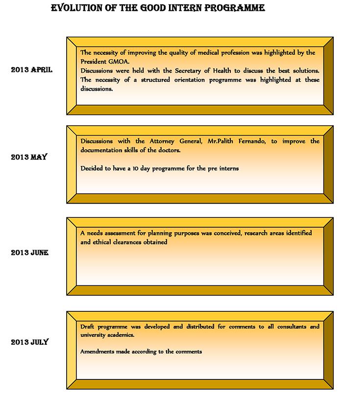 gip-evolution_Page_1