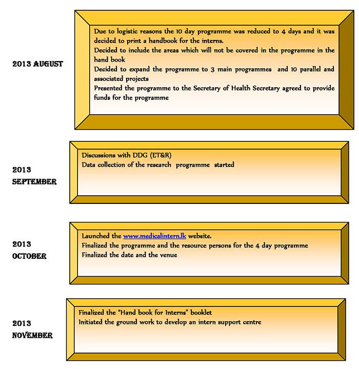 gip-evolution_Page_2