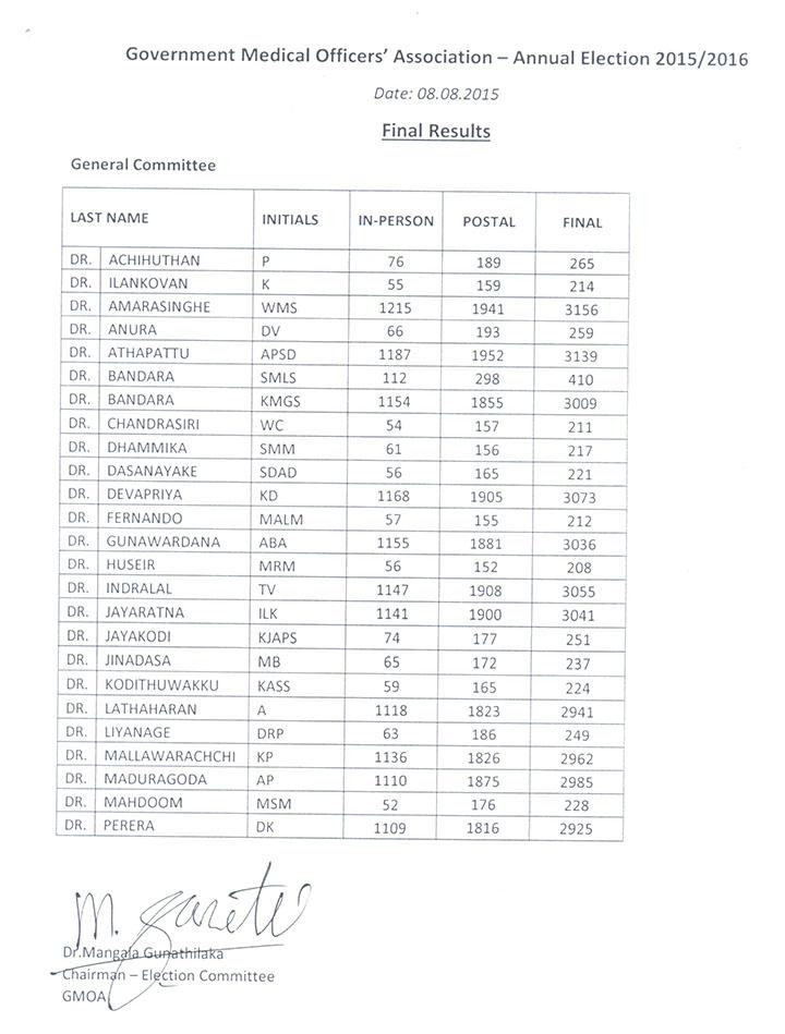 2015-results-genco1