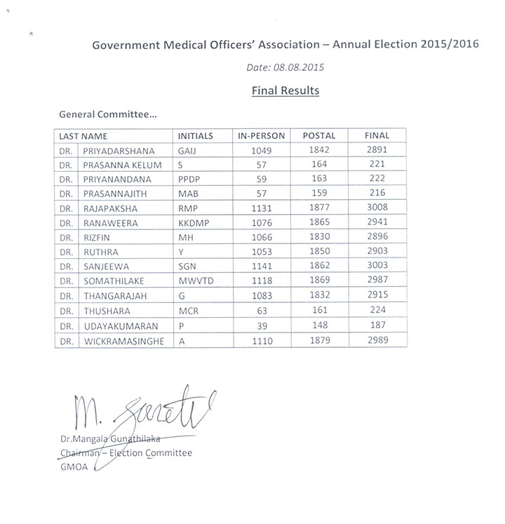2015-results-genco2